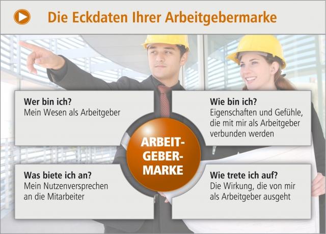 Kleinanzeigen News & Kleinanzeigen Infos & Kleinanzeigen Tipps | Heinrich GmbH