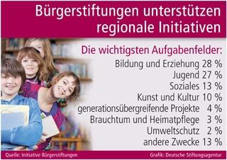 Duesseldorf-Info.de - Düsseldorf Infos & Düsseldorf Tipps | Supress
