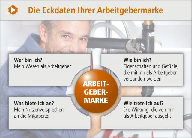 Heinrich GmbH