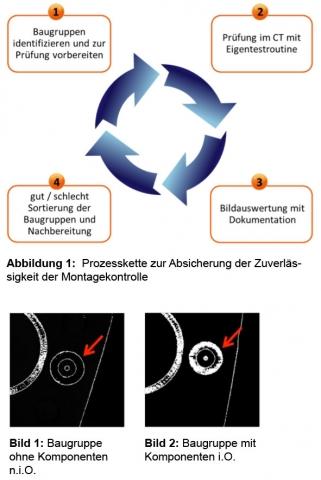 Sachsen-Anhalt-Info.Net - Sachsen-Anhalt Infos & Sachsen-Anhalt Tipps | Microvista GmbH