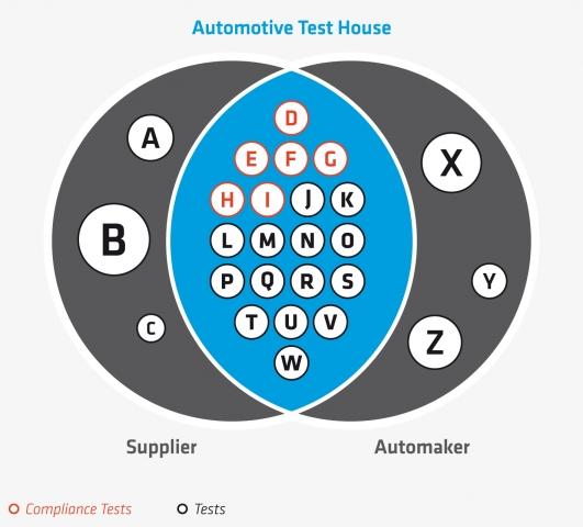 Testberichte News & Testberichte Infos & Testberichte Tipps | RUETZ SYSTEM SOLUTIONS GmbH