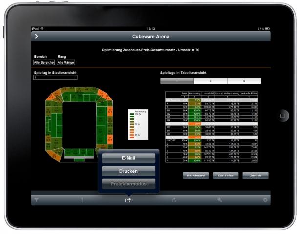 Elektroauto Infos & News @ ElektroMobil-Infos.de. Mit neuer BI-App alle Cubeware Cockpit V6pro-Berichte und -Dashboards ohne Mehraufwand und Zusatzkosten sofort mobil nutzen und weiterverarbeiten