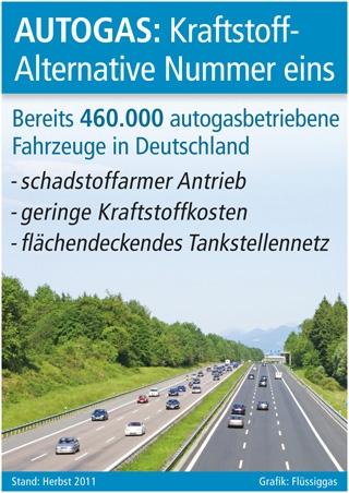 Autogas / LPG / Flüssiggas | Grafik: Flüssiggas (No. 4611)