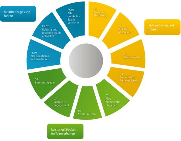 E-Learning Infos & E-Learning Tipps @ E-Learning-Infos.de | 1 1 Lernprogramme für Mitarbeiter und Führungskräfte decken alle Bedürfnisse ab.