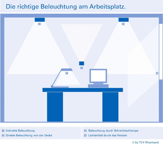 Nordrhein-Westfalen-Info.Net - Nordrhein-Westfalen Infos & Nordrhein-Westfalen Tipps | Arbeitsplatzbeleuchtung