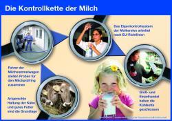 Landwirtschaft News & Agrarwirtschaft News @ Agrar-Center.de | Agrar-Center.de - Agrarwirtschaft & Landwirtschaft. Foto: Von der Fütterung und Haltung der Milchkühe über die Milcherzeugung und -verarbeitung bis hin zu deren Vermarktung – die Kontrollkette des weißen Rohstoffes ist lückenlos und garantiert eine gleichbleibend hohe Qualität von Milch. Bildquelle: LVBM.
