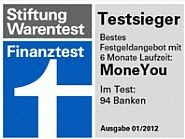 Testberichte News & Testberichte Infos & Testberichte Tipps | Festgeld-Zinsvergleich.net - MoneYou Festgeld für 6 Monate