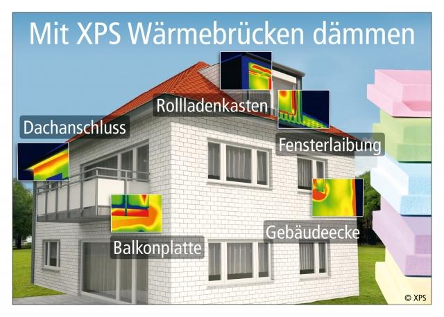 An Wärmebrücken geht mehr Wärme verloren als über den Rest der Gebäudehülle. Der Dämmstoff XPS kann diese Schwachstellen sicher ausräumen. Bild: XPS