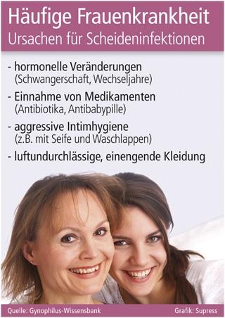 Wien-News.de - Wien Infos & Wien Tipps | Grafik: Supress (No. 4634)