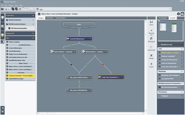 Kreuzfahrten-247.de - Kreuzfahrt Infos & Kreuzfahrt Tipps | Erstmalig auf der CeBIT 2012 zu sehen: die neue Generation des ETL- und BI-Modellierungswerkzeugs Cubeware Importer mit völlig neuer Oberfläche und Team-Funktionalitäten