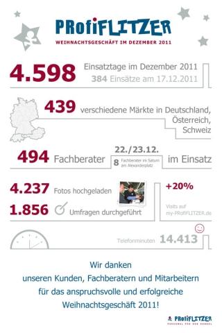 Berlin-News.NET - Berlin Infos & Berlin Tipps | Leistungsüberblick Dezember 2011