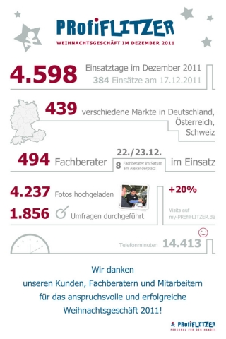 Schweiz-24/7.de - Schweiz Infos & Schweiz Tipps | Leistungsüberblick Dezember 2011