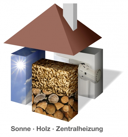 Europa-247.de - Europa Infos & Europa Tipps | Drei-Säulen-Konzept bindet Kaminofen und Solaranlage in bestehendes Heizungssystem ein