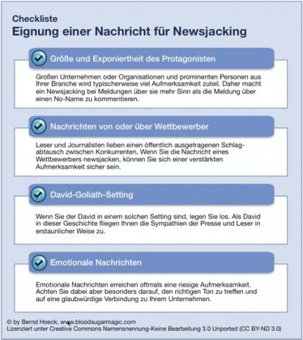 Europa-247.de - Europa Infos & Europa Tipps | Kriterien für die Eignung einer Meldung zum Newsjacking