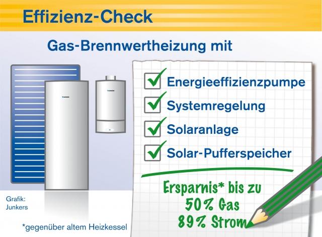 Stuttgart-News.Net - Stuttgart Infos & Stuttgart Tipps | Effizienz-Check bei der Heizung (Quelle: Junkers)