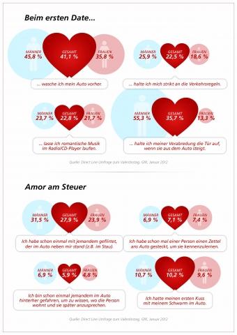Babies & Kids @ Baby-Portal-123.de | Infografik