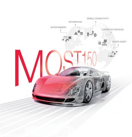 Auto News | Die MOST Cooperation unterstützt das MOST Forum 2012 am 20. März als Aussteller und Technologiepartner und präsentiert die Markteinführung von MOST150.