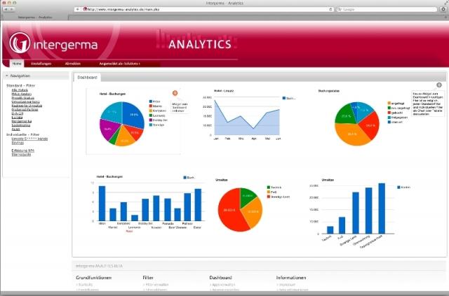 Frankfurt-News.Net - Frankfurt Infos & Frankfurt Tipps | Intergerma Analytics - Modernes Web-Tool zur Kosten- und Prozessoptimierung bei Veranstaltungen
