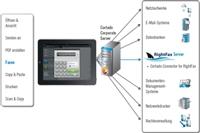App News @ App-News.Info | Mit der Integrations-Lösung von Open Text und Cortado können Kunden der Faxserver-Lösung RightFax nicht nur mobil Faxe senden, sondern auch Smartphones und Tablets sicher in die IT integrieren.