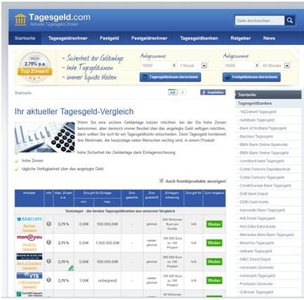 Einkauf-Shopping.de - Shopping Infos & Shopping Tipps | Tagesgeld.com