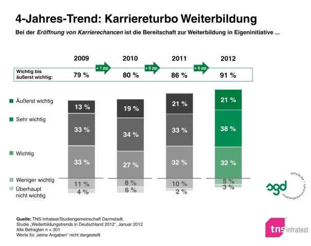 E-Learning Infos & E-Learning Tipps @ E-Learning-Infos.de | Wer sich weiterbildet, hat gute Karriereaussichten!