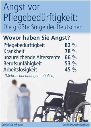 Duesseldorf-Info.de - Düsseldorf Infos & Düsseldorf Tipps | Grafik: Deutsche Nachlass (No. 4648)
