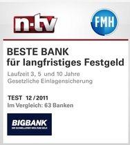 TV Infos & TV News @ TV-Info-247.de | Festgeld-Zinsvergleich.net - BIGBANK mit Top-Rendite