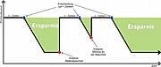 Stuttgart-News.Net - Stuttgart Infos & Stuttgart Tipps | Dynamisierungsverfahren bei SPC mit GUARDUS MES