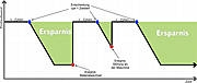 Kanada-News-247.de - Kanada Infos & Kanada Tipps | Dynamisierungsverfahren bei SPC mit GUARDUS MES