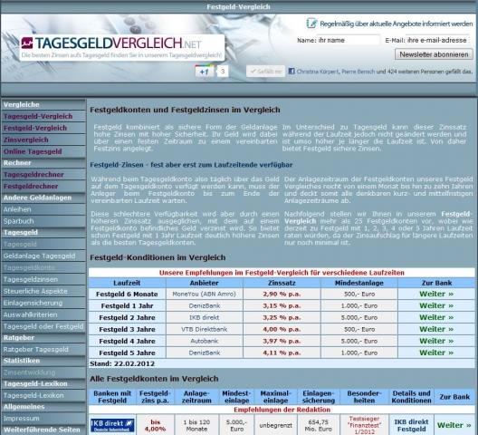 Wien-News.de - Wien Infos & Wien Tipps | Tagesgeldvergleich.net - Tagesgeld und Festgeld im Vergleich