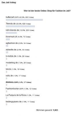 Einkauf-Shopping.de - Shopping Infos & Shopping Tipps | Foto: Voting im Juli.