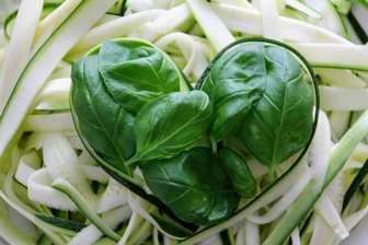 Nahrungsmittel & Ernährung @ Lebensmittel-Page.de |