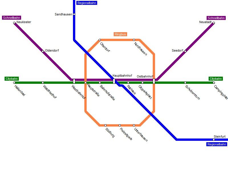News - Central: Mit LineMap Draw erstellter Liniennetzplan