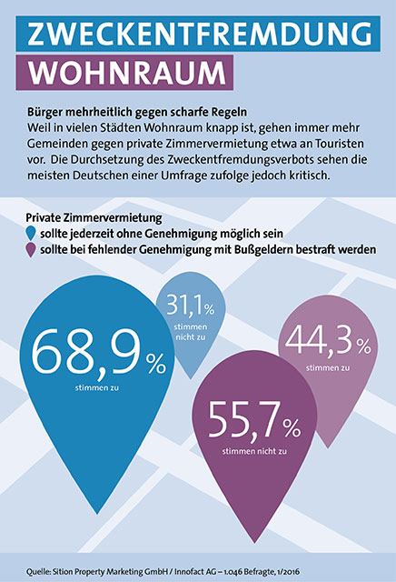 Stuttgart-News.Net - Stuttgart Infos & Stuttgart Tipps |