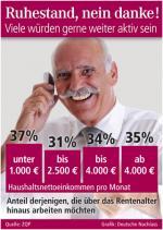 SeniorInnen News & Infos @ Senioren-Page.de | Foto - Grafik: Deutsche Nachlass.
