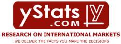 Open Source Shop Systeme | Foto: Seit 2005 recherchiert yStats.com aktuelle, objektive und bedarfsgerechte Markt- und Wettbewerbsinformationen für Top-Manager aus unterschiedlichen Branchen wie Einzel-, Versand- und Internethandel, Telekommunikation, Logistik und Energie.