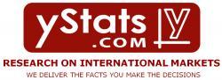 Ost Nachrichten & Osten News | Foto: Seit 2005 recherchiert yStats.com aktuelle, objektive und bedarfsgerechte Markt- und Wettbewerbsinformationen für Top-Manager aus unterschiedlichen Branchen.