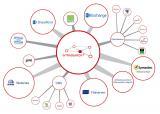 Suchmaschinenoptimierung & SEO - Artikel @ COMPLEX-Berlin.de | Foto: Lokale Lösung oder Cloud-Lösung? Intrasearch: die Unternehmenssuchmaschine von BINSERV!