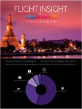 Thailand-News-247.de - Thailand Infos & Thailand Tipps | Foto: .