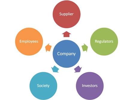 News - Central: Zentrum Nachhaltigkeit - Institute for Corporate Sustainabilty