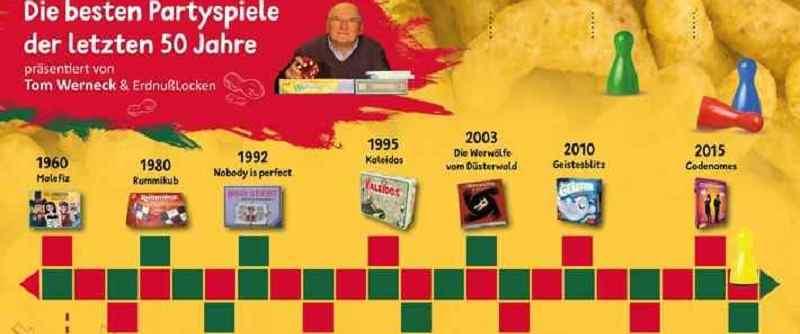 Tom Werneck, Mitbegründer der Jury Spiel des Jahres und einer von Deutschlands führenden Brettspielexperten: ''Das sind die besten Partyspiele der vergangenen 50 Jahre''!